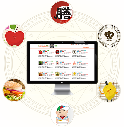 本地化生活服务餐饮O2O平台系统
