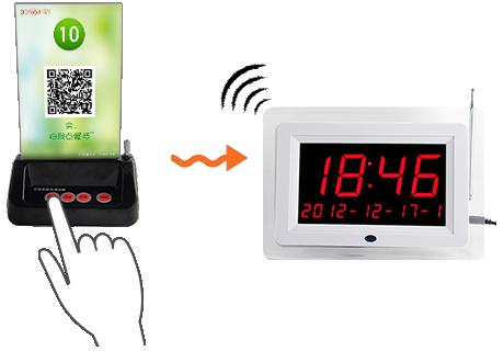 二维码桌卡/无线呼叫器/点单服务铃